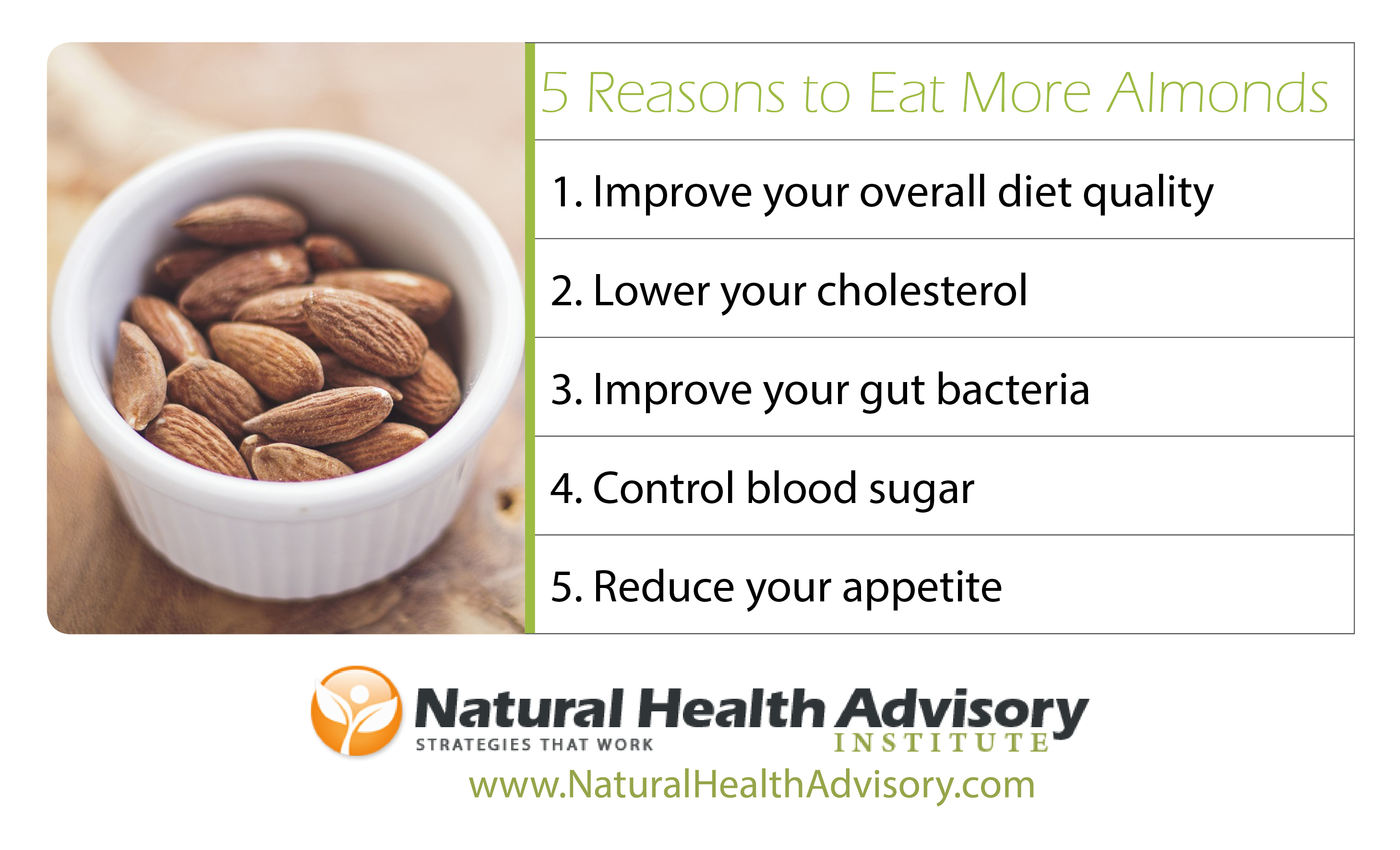 5 Reasons to Love Almonds