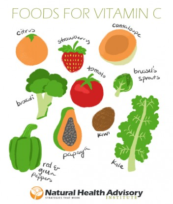 What is Vitamin C Good For Protecting Against Heart Disease Lowering Mortality Risk and Boosting Immunity