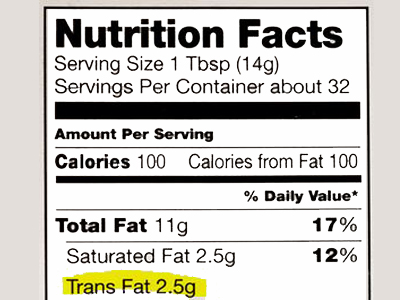 Why Are Trans Fats Bad? Even the FDA Agrees They are Worse Than Expected