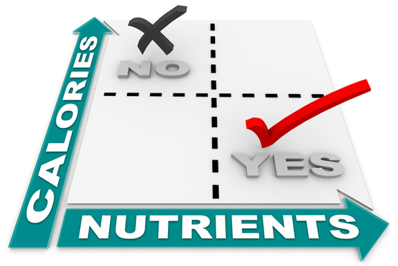 CALORIES NO YES NUTRIENTS