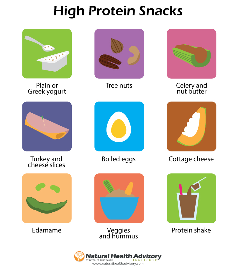 Healthy-Snacking-Habits-Why-You-Should-Choose-Snacks-High-in-Protein