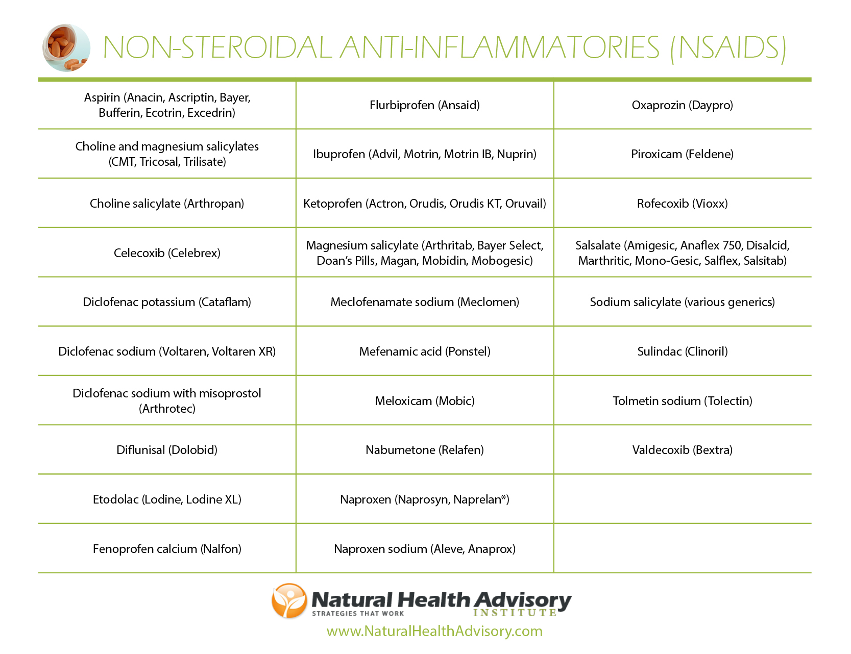 nonsteroidal anti inflammatory over the counter drugs
