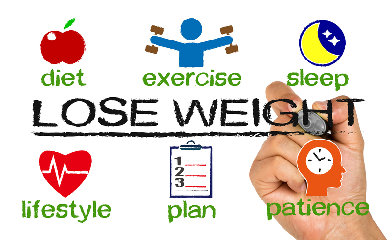 Best Way To Lose Weight 5 Small Steps Add Up To Big Results