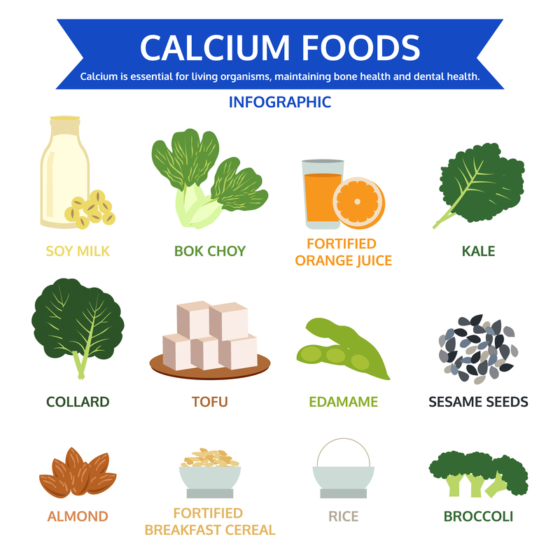 Calcium rich foods tasty choices are easy to find university