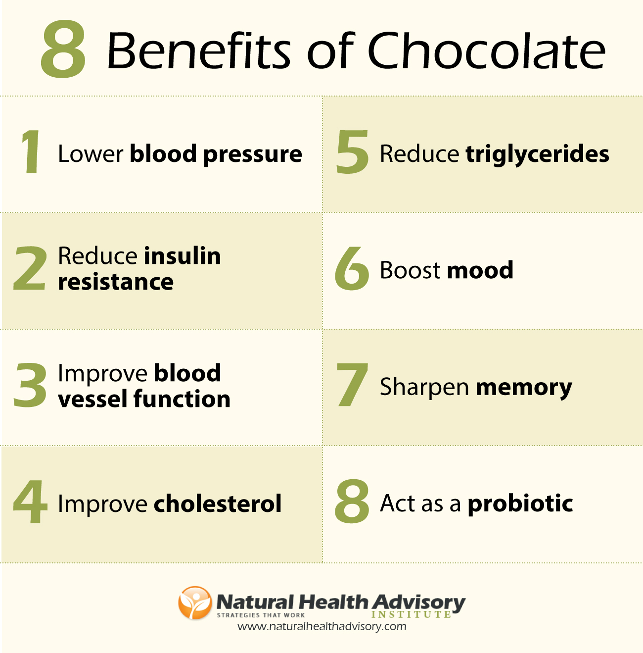 Benefits Of Cocoa Chocolate Drink