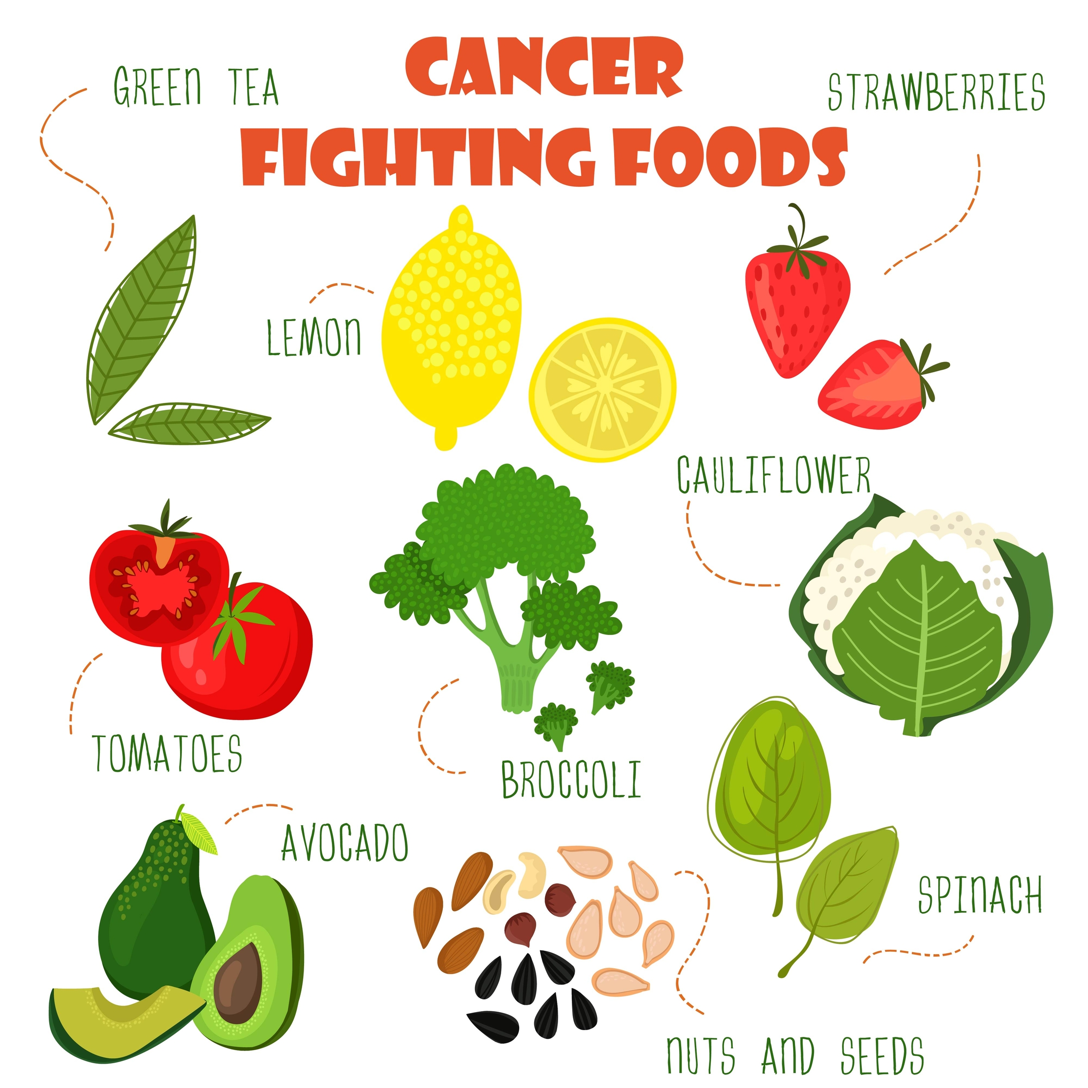 best foods to reverse prostate cancer