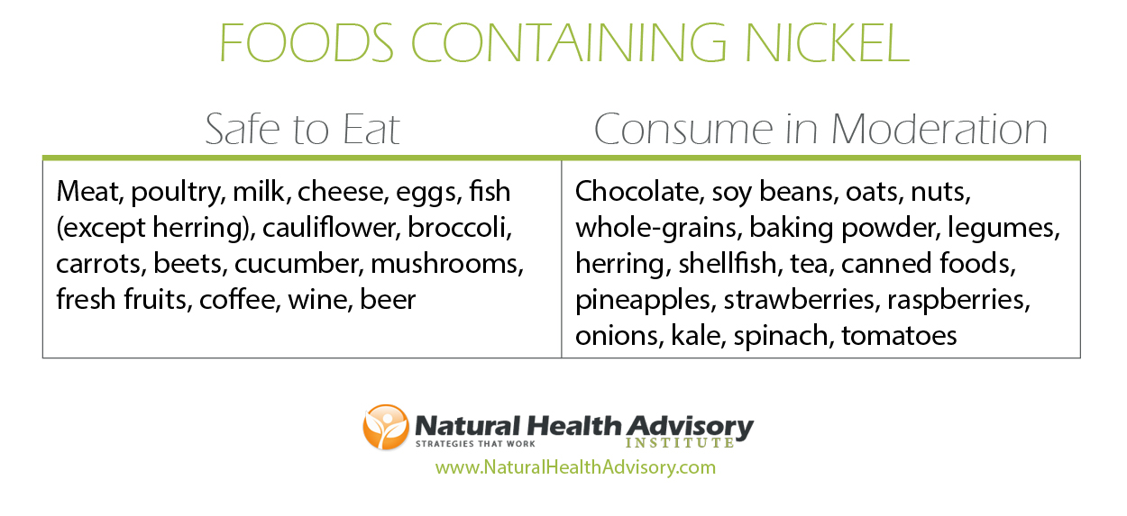 Foods To Avoid Eating Nickel Allergy