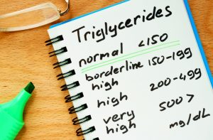 how to lower triglycerides chart