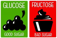 Is Fructose Bad for You? Here's Why Fructose Is Worse Than Sugar